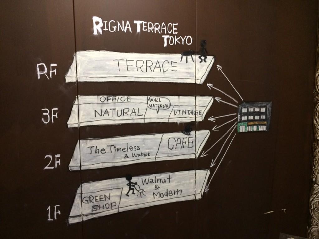 エレベーターの中にも手書きでフロアの説明がされています